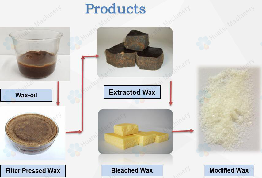 Rice bran wax products